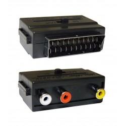 V 24 adapter EURO - 3 RCA,  innowacyjny proces pakowania